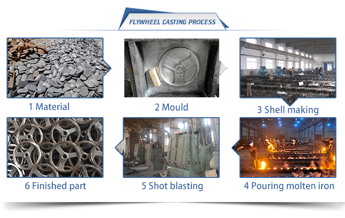 China Supply Sand Casting Flywheel with Machining Service